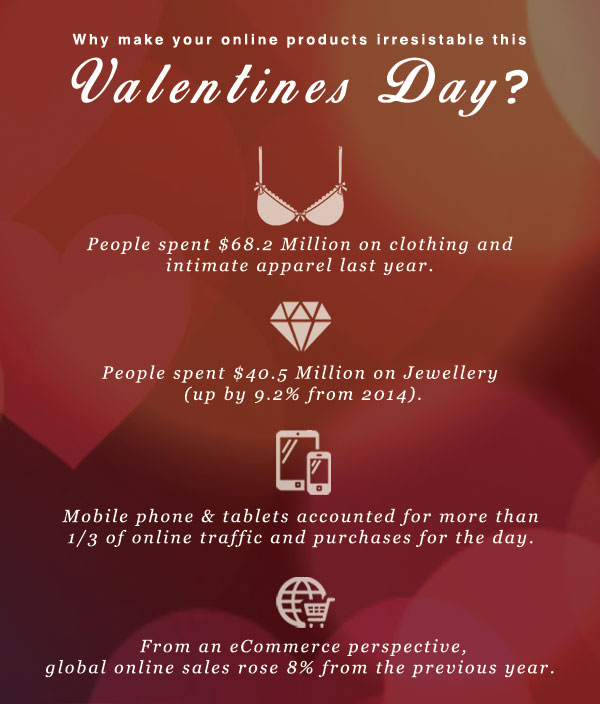 Valentinesday-statistics-jewellery-photography-ecommerce